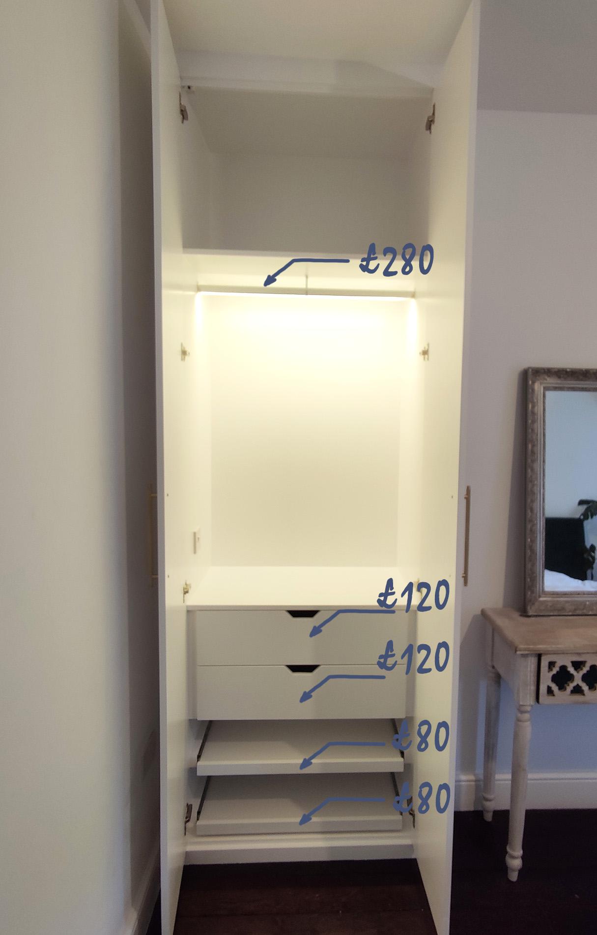 cost of wardrobe interior features
